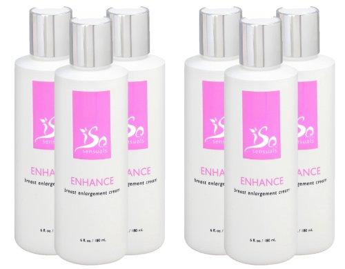 IsoSensuals Enhance male breast enhancement cream